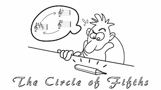 Download The Circle of Fifths made clear Video