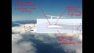 Download MITx: Introduction to Aerodynamics: 16.101x About Video Video