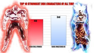 Download Top 10 Strongest DBS Characters Of All Time Video