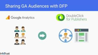 Download [Webinar] Google Analytics 360 & DoubleClick for Publishers (DFP) Video