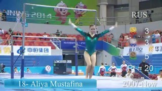 Download Most Successful Female Gymnasts of All Time - World Championships Video