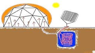 Download Seasonal Solar Heat Storage for a Greenhouse, +15C in -40' Geo Liquid (2018) Video