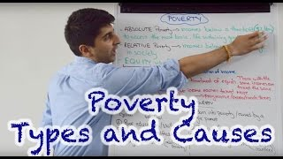 Download Poverty - Types and Causes Video