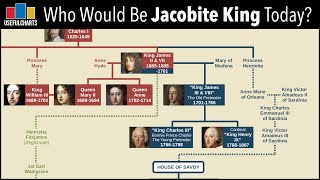 Download Who Would be Jacobite King of the UK Today? Video