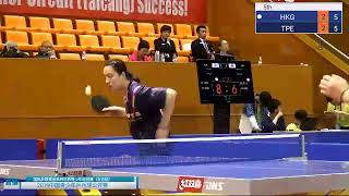 Download 2019 ITTF China J&C Open   Day 1 Session 2 Video