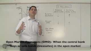 Download Macro 4.1- Money Market and FED Tools (Monetary Policy) Video