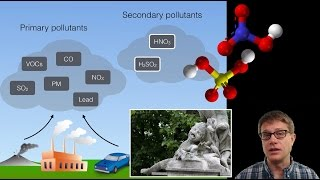 Download Air Pollution Video