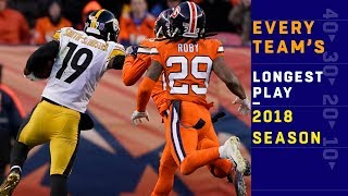 Download Every Team's Longest Play of the 2018 Season Video