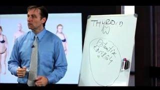 Download Dr. Berg's Body Type Seminar Video