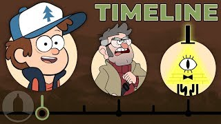 Download The Complete Gravity Falls Timeline | Channel Frederator Video
