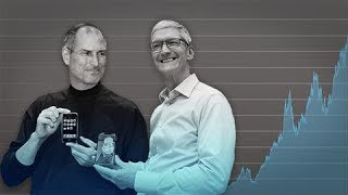 Download Apple's Journey to a $1 Trillion Company Video