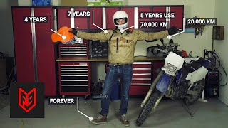 Download When to Replace Motorcycle Gear: Outdated, Dangerous and Dead Video