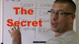 Download Accounting for Beginners #1 / Debits and Credits / Assets = Liabilities + Equity Video