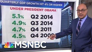 Download What Is The GDP And What Does Its 4.1 Percent Growth Mean? | Velshi & Ruhle | MSNBC Video