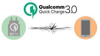 Download How quick charge works? Video