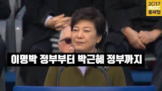 Download 국정원 MBC 장악 3. 프로그램 퇴출 Video