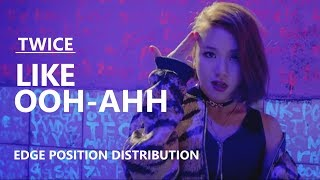 Download Twice - Like OOH-AHH [Edge Position Distribution] Video