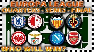 Download UEFA Europa League 2018/19 Predictions - Quarter Finals to Final - Marble Race Algodoo Video
