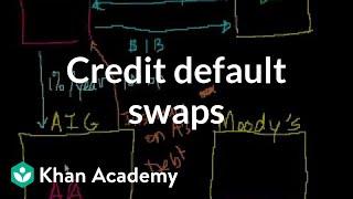 Download Credit default swaps | Finance & Capital Markets | Khan Academy Video