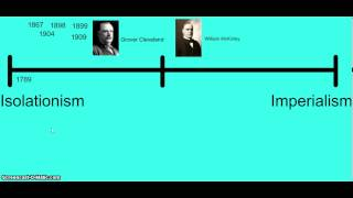 Download isolationism vs imperialism Video