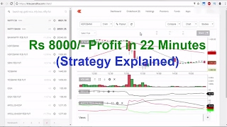 Download RSI Strategy - Rs 8000/- in less than 22 Minutes - Intraday Trading Strategy Video