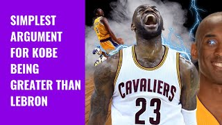 Download WHY KOBE BRYANT IS GREATER THAN LEBRON JAMES   TheBlackRanger X Video