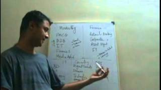 Download Marketing or Finance what to choose for MBA Video