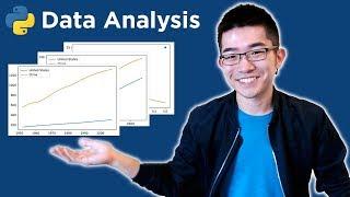 Download Intro to Data Analysis / Visualization with Python, Matplotlib and Pandas | Matplotlib Tutorial Video