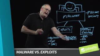 Download Malware vs Exploits: What's the Difference? Video