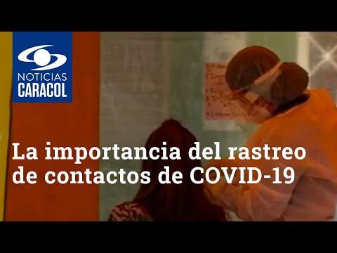 La importancia del rastreo de contactos de COVID-19 en la nueva normalidad