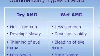 Download Understanding Age-Related Macular Degeneration (ARMD) Video