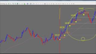Download Agimat FX 2016 PRO Binary Options and Forex Trading Video