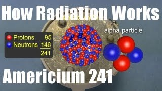 Download How Radiation Works using Americium 241, Alpha Particles and Gamma Rays Video