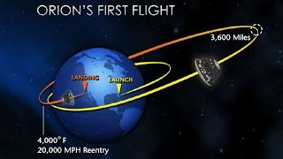 Download NASA's Orion EFT-1 Full Mission in 1h 40min (Dec. 5, 2014) Video