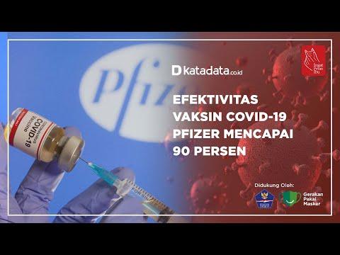 Efektivitas Vaksin Covid-19 Pfizer Mencapai 90 Persen   Katadata Indonesia