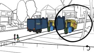 Download Garbage truck safety tips for kids Video
