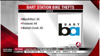 Download Bikes at Risk at Different BART Stations Video