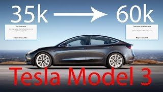 Download *Tesla Model 3* What you need to know! Pricing, Specs, Timeline Video