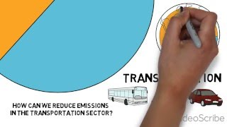 Download Greenhouse Gas Emission Reduction in the Transportation Sector Video