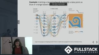 Download Tech Talk: Tensor Processing Units: History and Applications Video