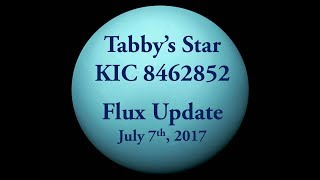 Download Tabby's Star KIC 8462852 Flux Update for July 7, 2017 Video