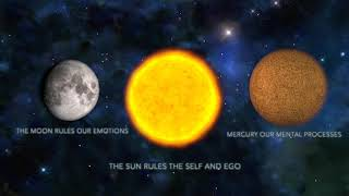 Download What Is Your True Zodiac Sign? Incredible Truth about Our Birth Dates! Video