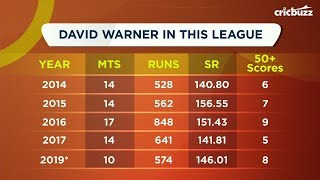 Download Don't think many bowlers are looking to get Warner out - Ajay Jadeja Video