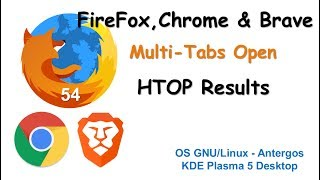 Download Firefox 54 - Chrome & Brave with HTOP Results Video
