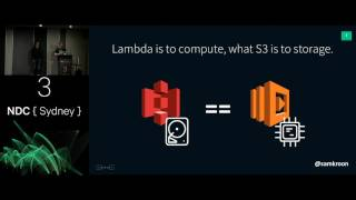 Download Serverless - Sam Kroonenburg & Peter Sbarski Video