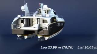 Download MAMBO E/M/Y Hybrid power-cat yacht concept Video