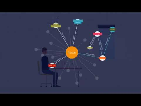 Building Insights Watson IoT Knowledge Graph