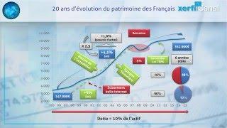 Download Patrimoine : les français toujours plus riches Video
