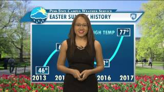 Download Kristy Steward's 4/17/17 Monday Afternoon Forecast Video