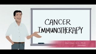 Download Cancer Immunotherapy - PD-1 and PD-L1 Video